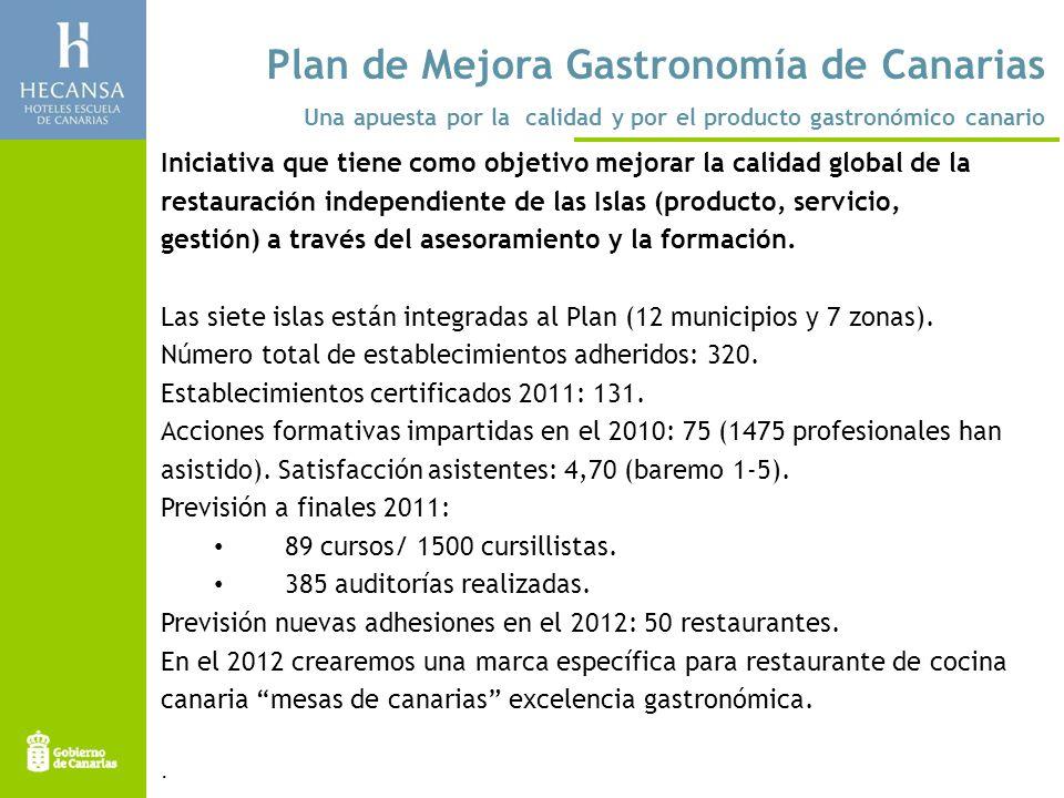 Plan de Mejora Gastronomía de Canarias
