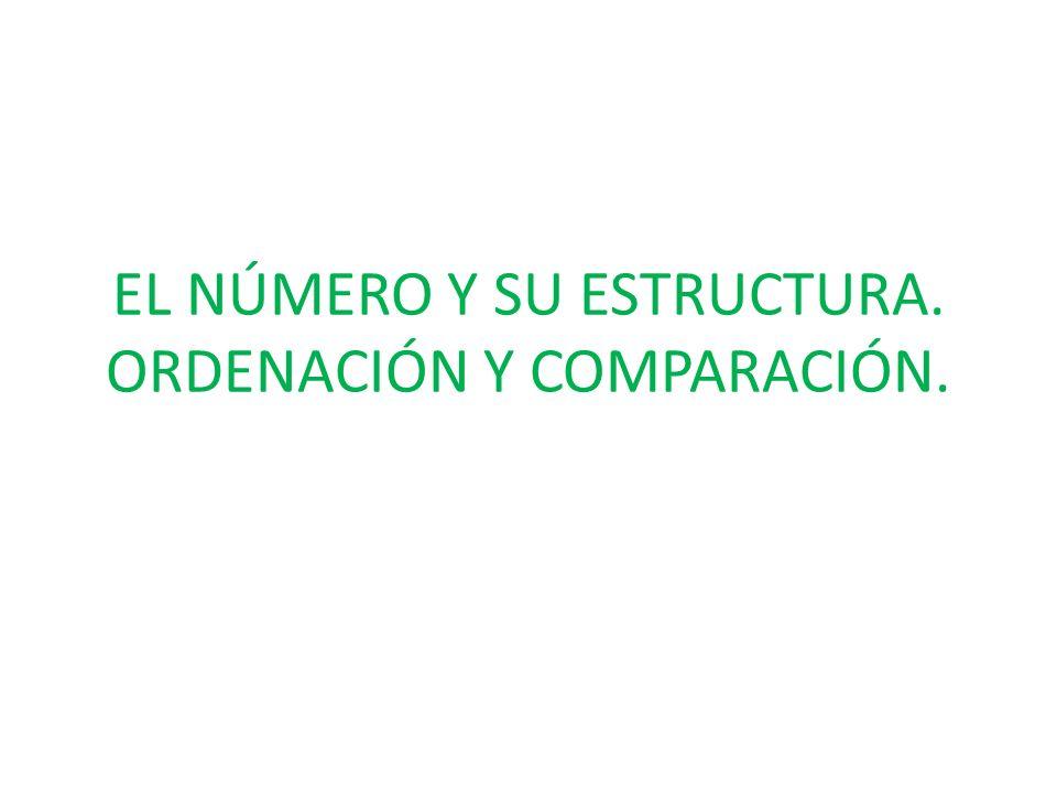 EL NÚMERO Y SU ESTRUCTURA. ORDENACIÓN Y COMPARACIÓN.