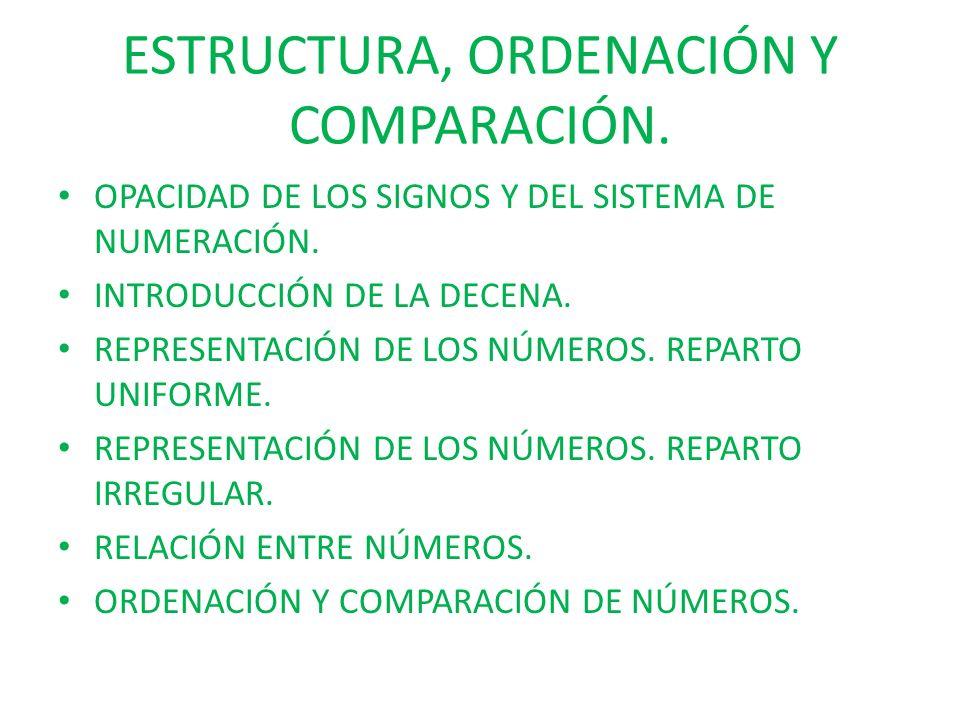 ESTRUCTURA, ORDENACIÓN Y COMPARACIÓN.