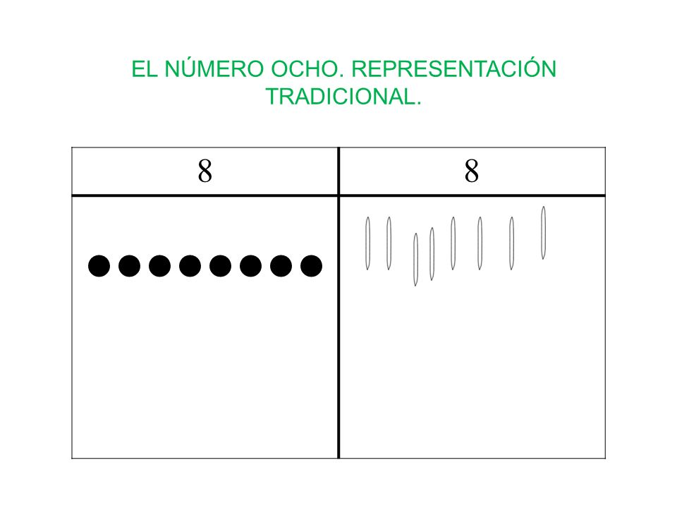 EL NÚMERO OCHO. REPRESENTACIÓN TRADICIONAL.