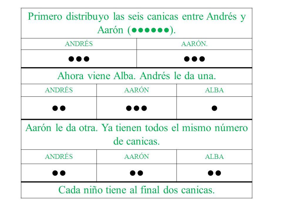 Primero distribuyo las seis canicas entre Andrés y Aarón (●●●●●●).