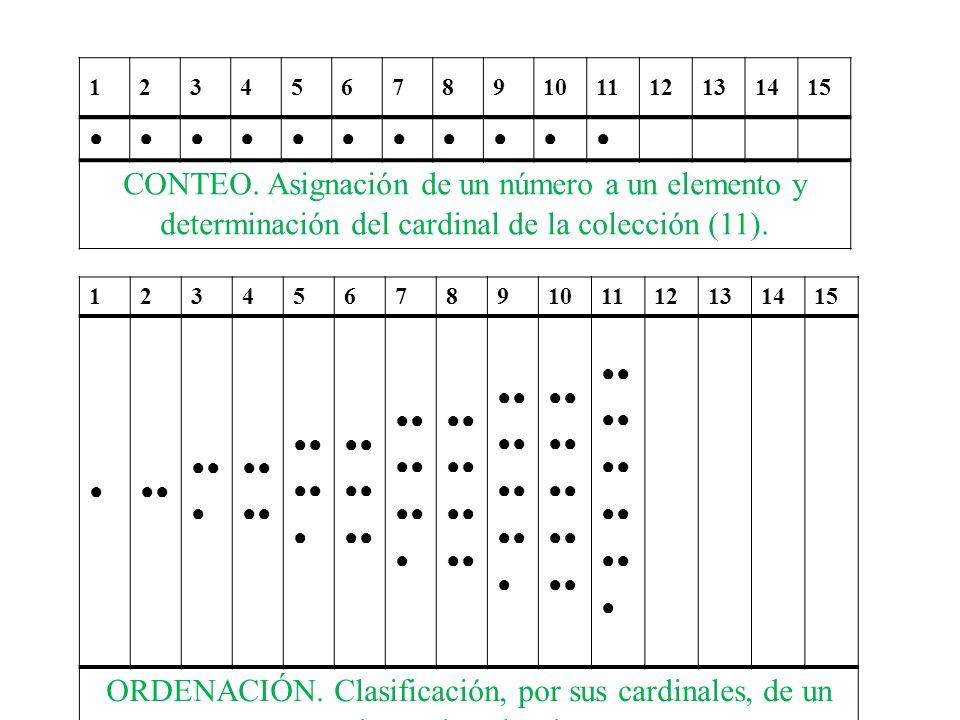 1 2. 3. 4. 5. 6. 7. 8. 9. 10. 11. 12. 13. 14. 15. ●