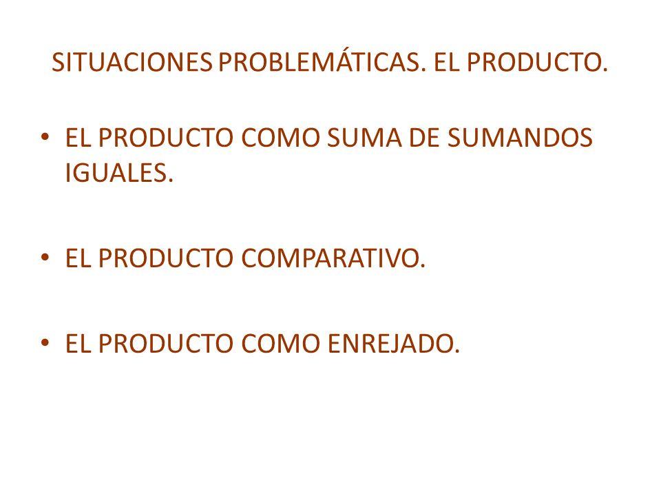 SITUACIONES PROBLEMÁTICAS. EL PRODUCTO.