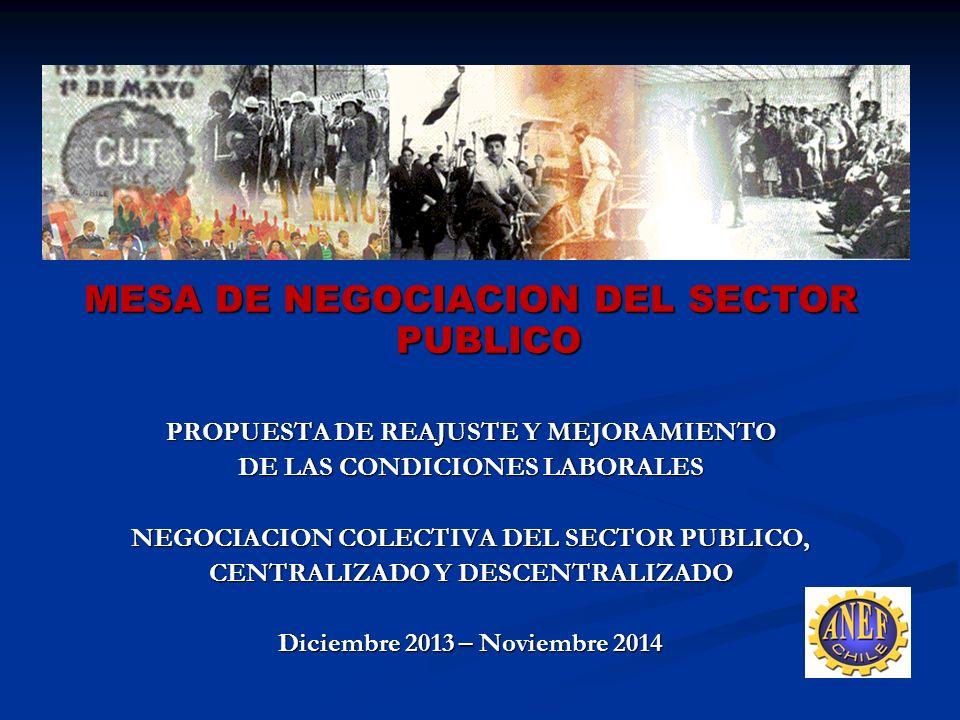 MESA DE NEGOCIACION DEL SECTOR PUBLICO