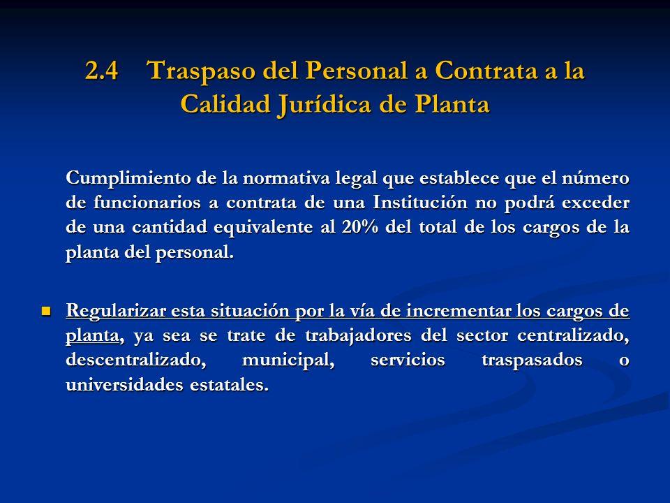 2.4 Traspaso del Personal a Contrata a la Calidad Jurídica de Planta