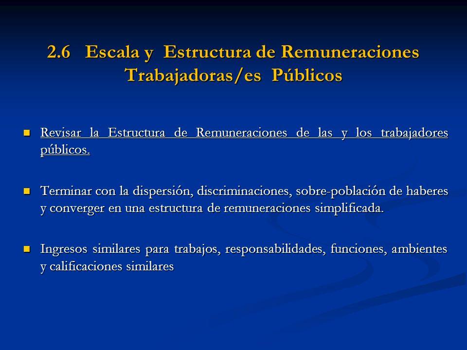 2.6 Escala y Estructura de Remuneraciones Trabajadoras/es Públicos