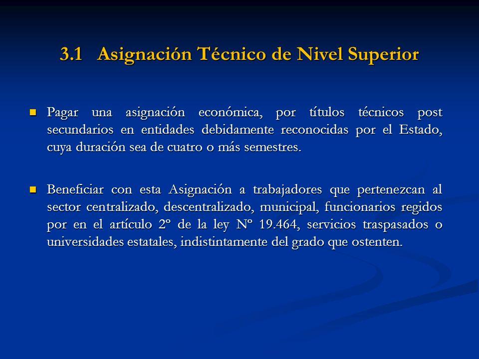 3.1 Asignación Técnico de Nivel Superior