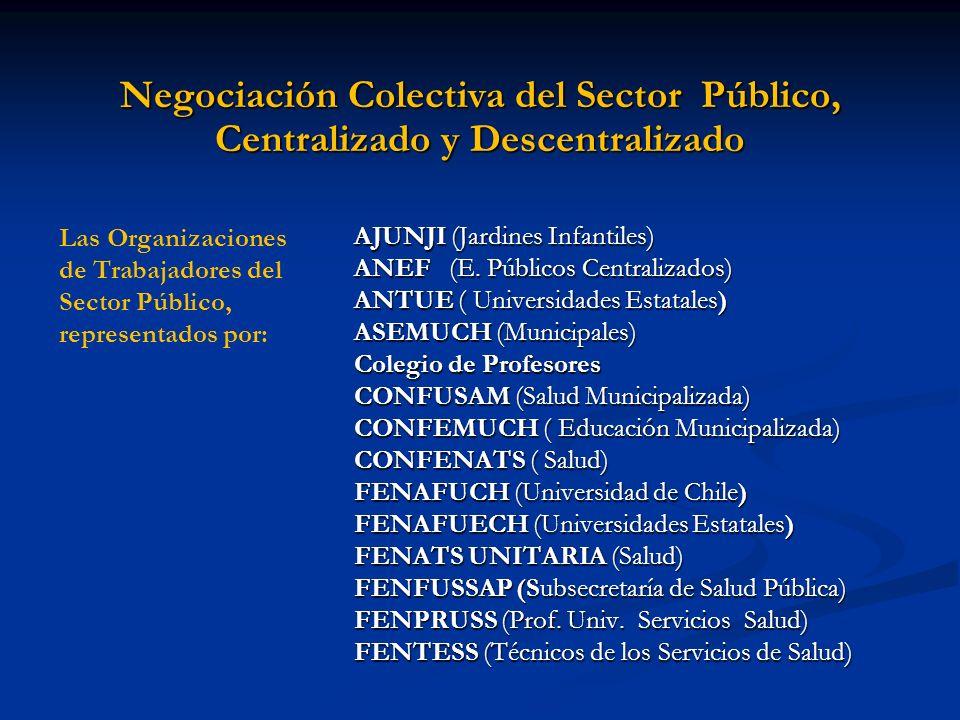 Negociación Colectiva del Sector Público, Centralizado y Descentralizado