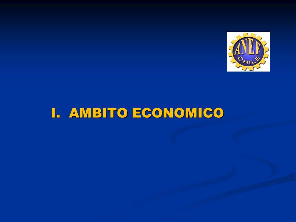 I. AMBITO ECONOMICO