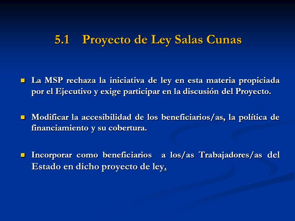 5.1 Proyecto de Ley Salas Cunas