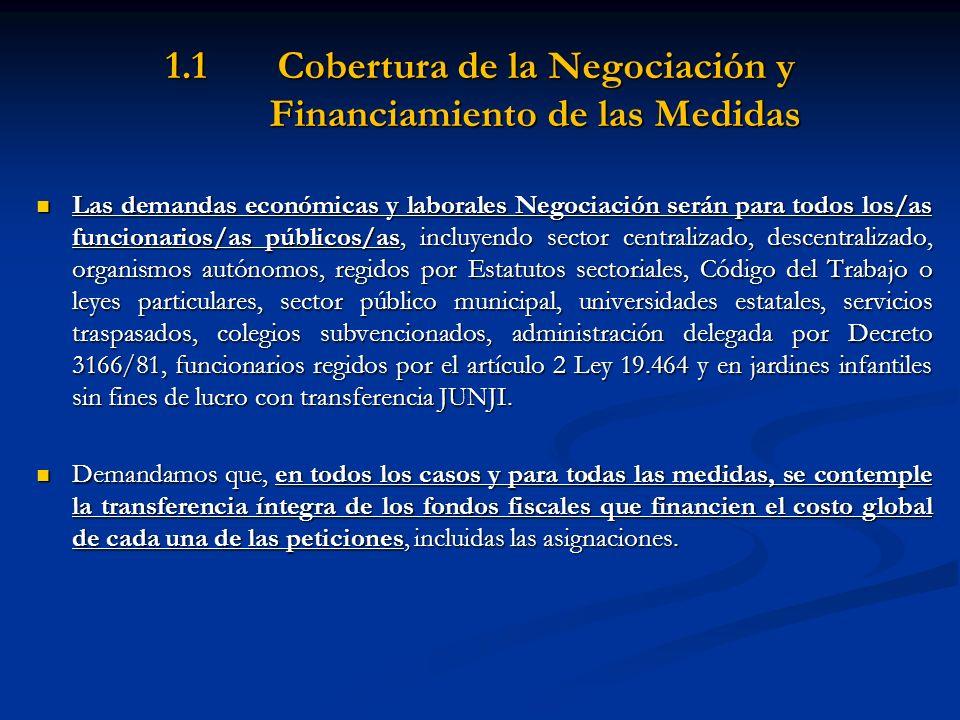 1.1 Cobertura de la Negociación y Financiamiento de las Medidas