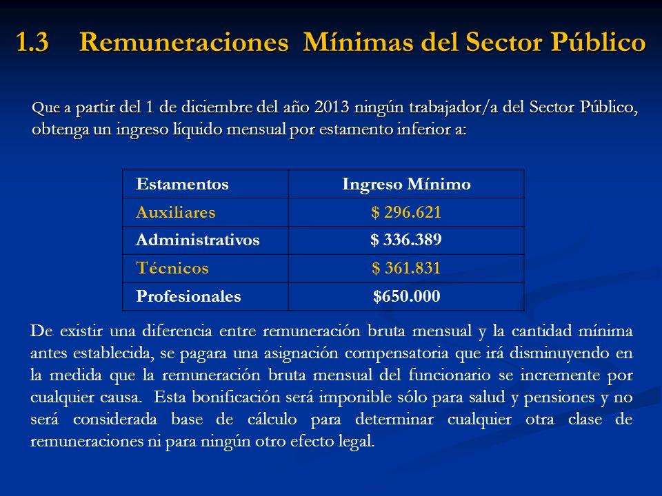 1.3 Remuneraciones Mínimas del Sector Público