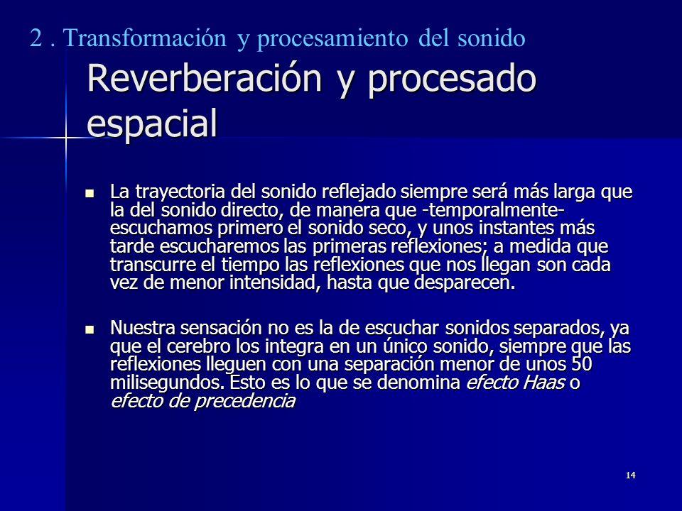 Reverberación y procesado espacial