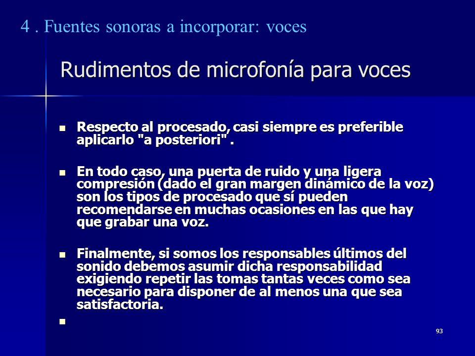 Rudimentos de microfonía para voces