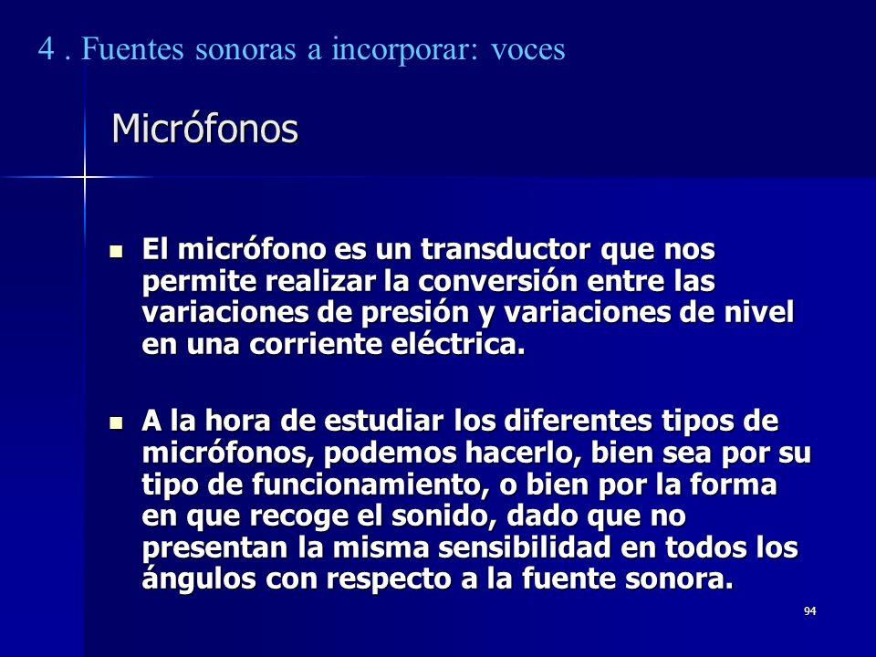 Micrófonos 4 . Fuentes sonoras a incorporar: voces