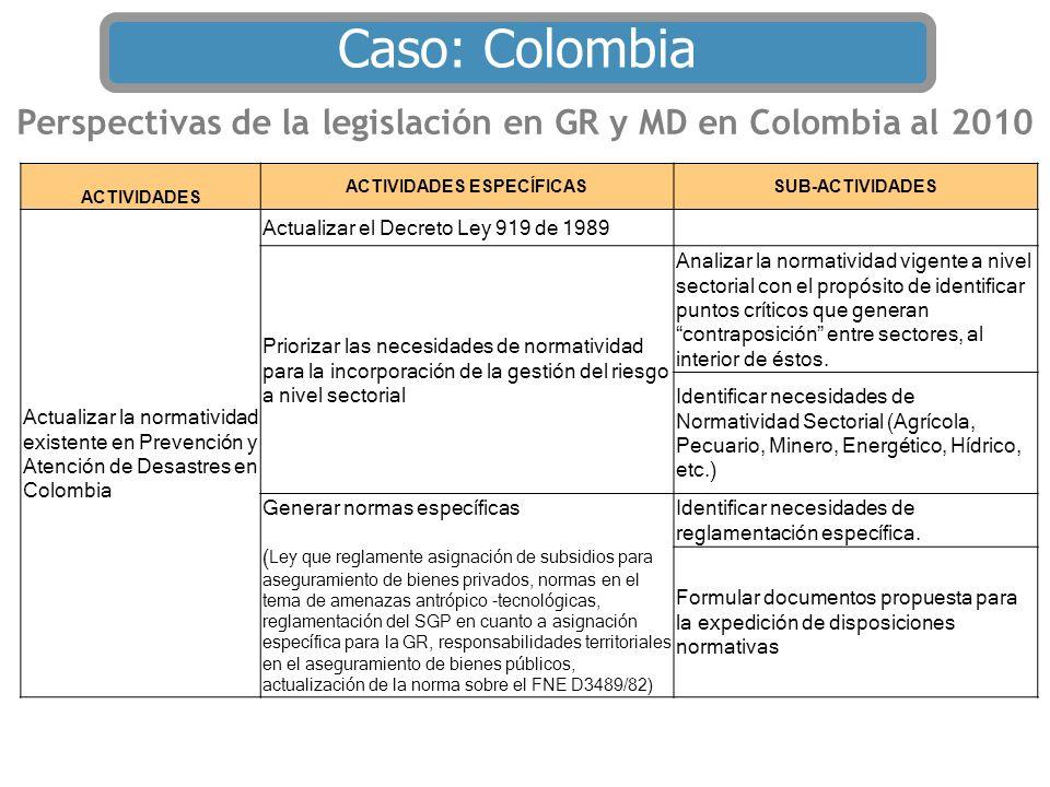 Caso: Colombia Perspectivas de la legislación en GR y MD en Colombia al 2010. ACTIVIDADES. ACTIVIDADES ESPECÍFICAS.