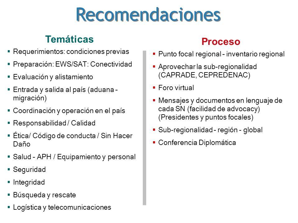 Recomendaciones Temáticas Proceso Requerimientos: condiciones previas