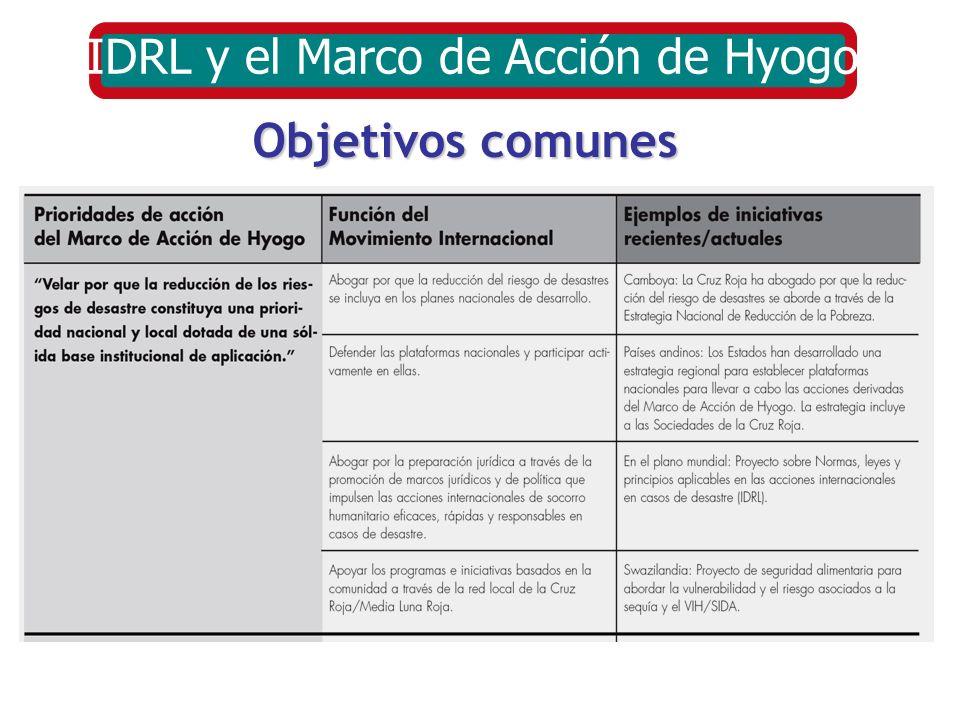 IDRL y el Marco de Acción de Hyogo