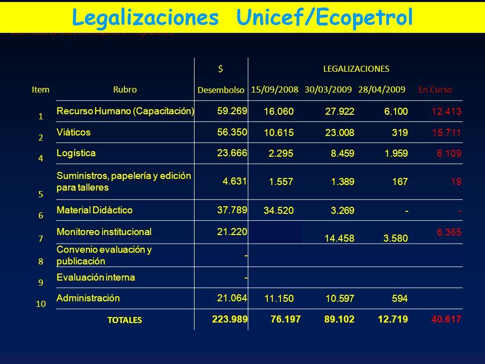 Legalizaciones Unicef/Ecopetrol