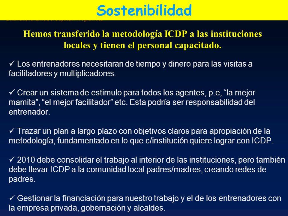 Sostenibilidad Los entrenadores necesitaran de tiempo y dinero para las visitas a facilitadores y multiplicadores.