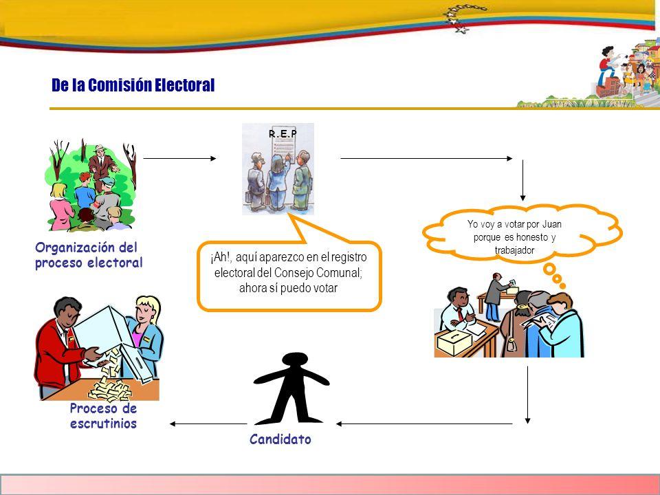De la Comisión Electoral