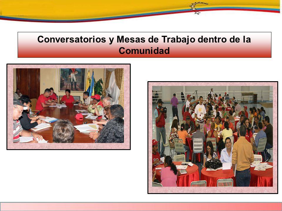Conversatorios y Mesas de Trabajo dentro de la Comunidad