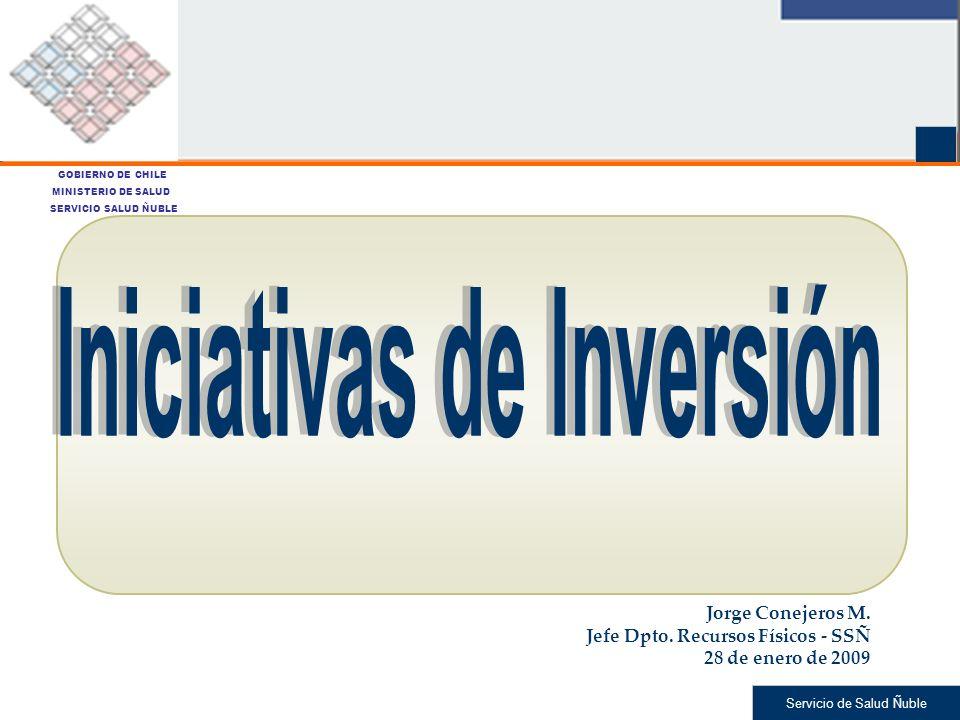 Iniciativas de Inversión