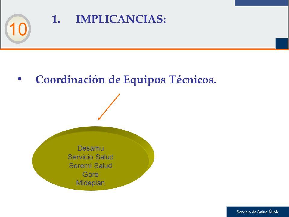 10 Coordinación de Equipos Técnicos. IMPLICANCIAS: Desamu