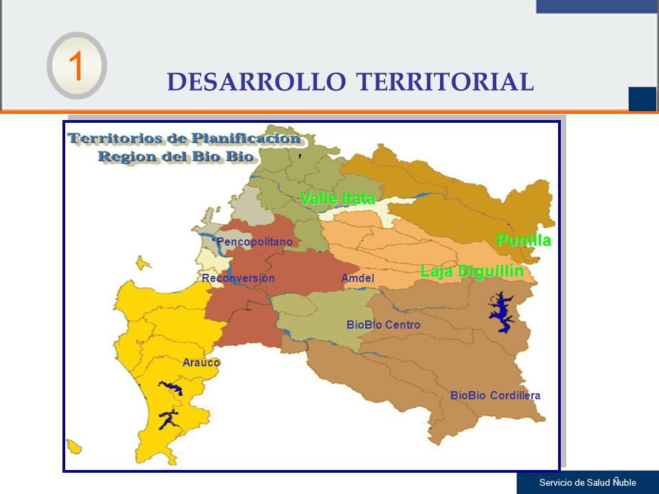 DESARROLLO TERRITORIAL