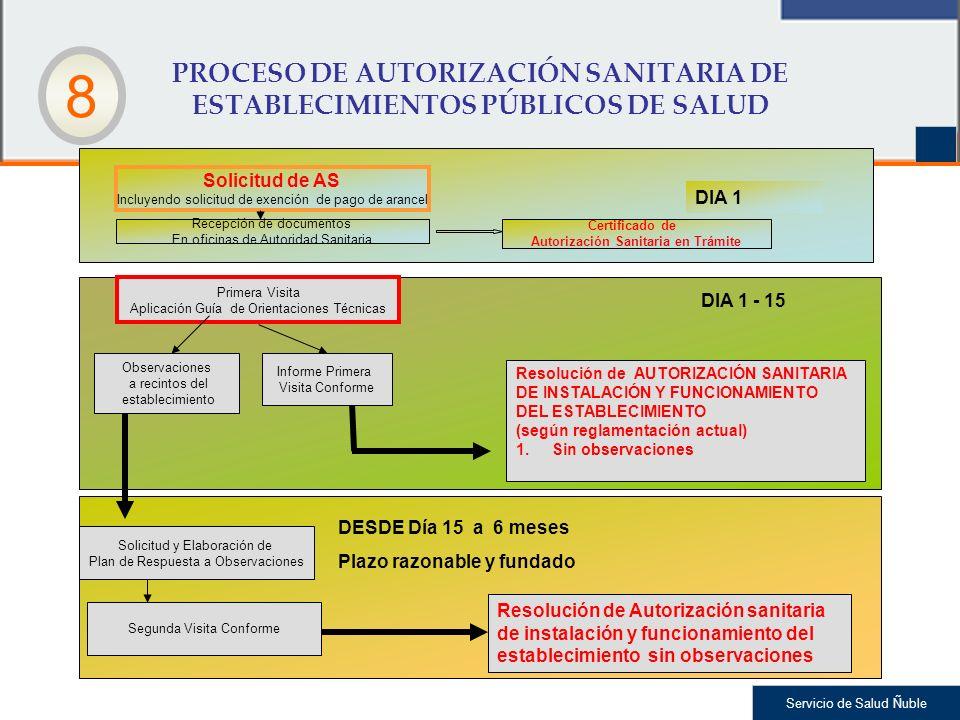 Autorización Sanitaria en Trámite