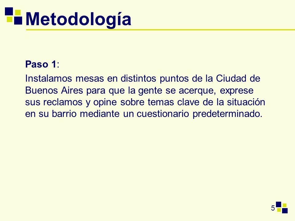 Metodología Paso 1: