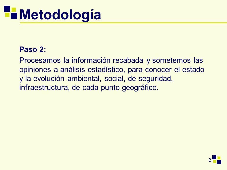 Metodología Paso 2: