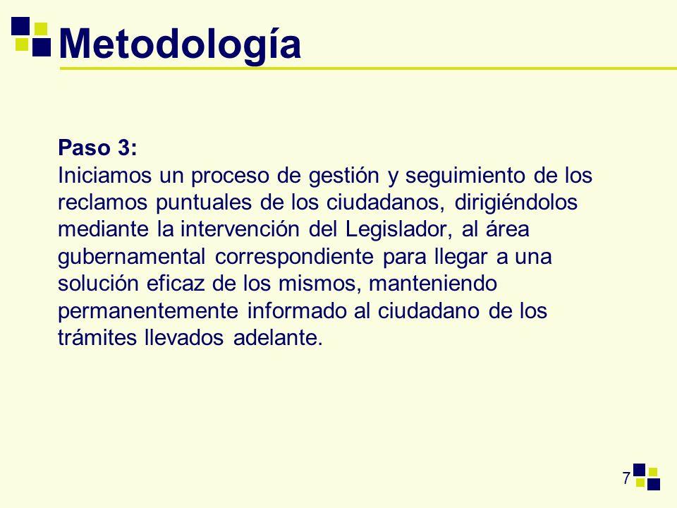 Metodología Paso 3: