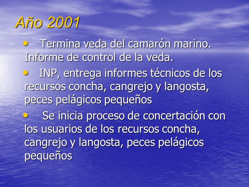 Año 2001 Termina veda del camarón marino. Informe de control de la veda.