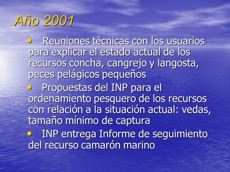 Año 2001 Reuniones técnicas con los usuarios para explicar el estado actual de los recursos concha, cangrejo y langosta, peces pelágicos pequeños.