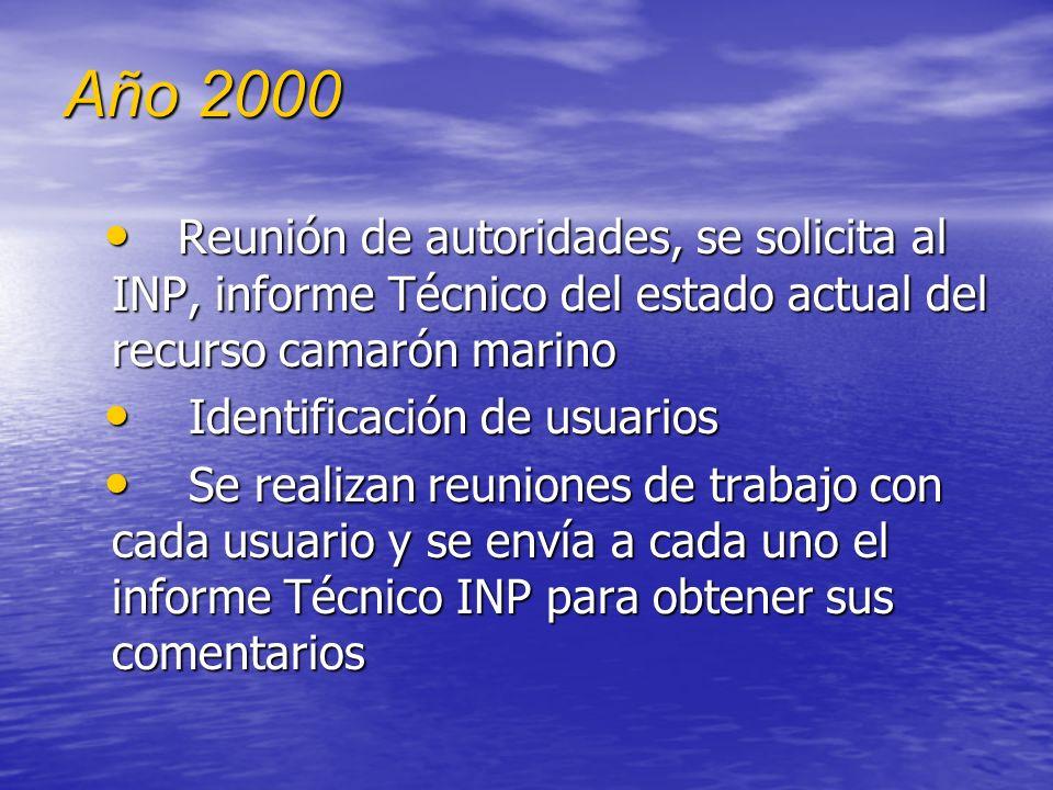 Año 2000 Reunión de autoridades, se solicita al INP, informe Técnico del estado actual del recurso camarón marino.