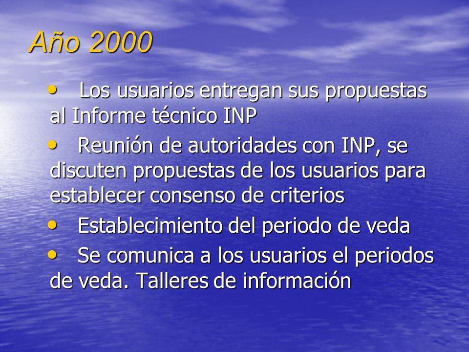 Año 2000 Los usuarios entregan sus propuestas al Informe técnico INP