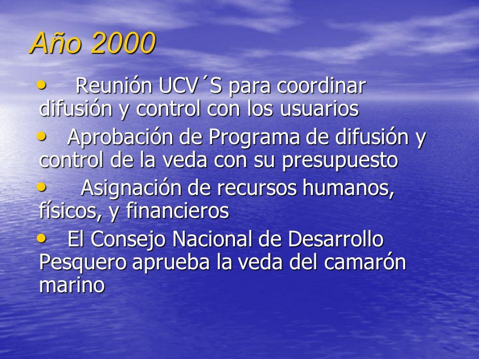 Año 2000 Reunión UCV´S para coordinar difusión y control con los usuarios.