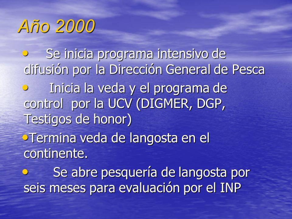 Año 2000 Se inicia programa intensivo de difusión por la Dirección General de Pesca.