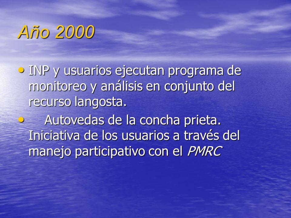 Año 2000 INP y usuarios ejecutan programa de monitoreo y análisis en conjunto del recurso langosta.