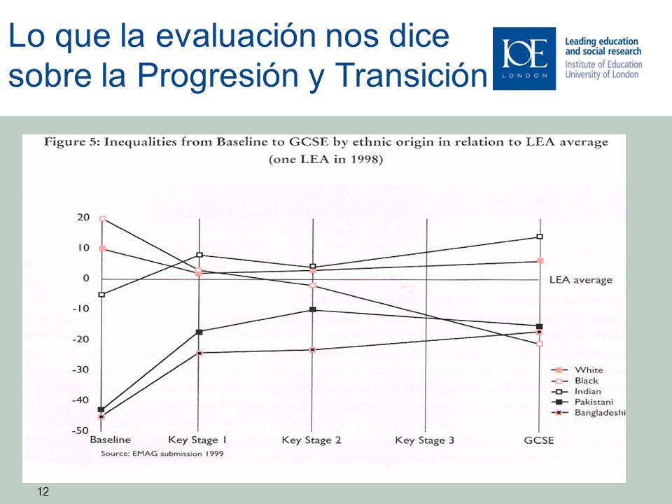 Lo que la evaluación nos dice sobre la Progresión y Transición