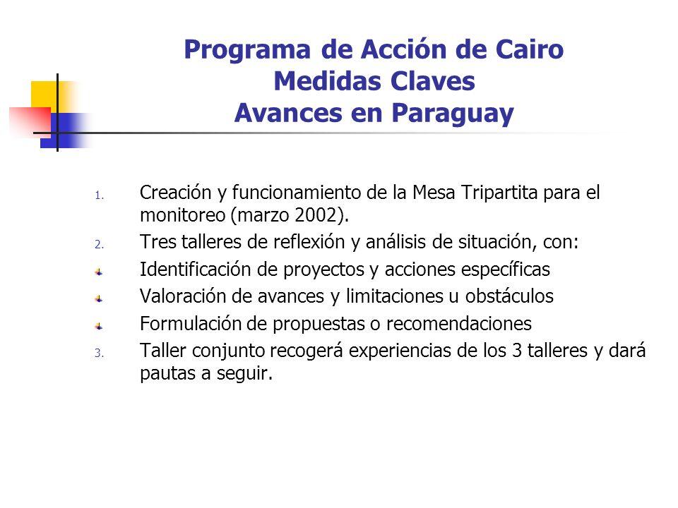 Programa de Acción de Cairo Medidas Claves Avances en Paraguay