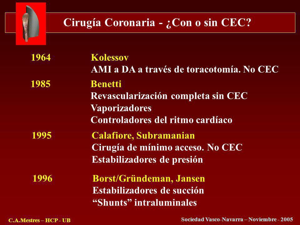 1964 KolessovAMI a DA a través de toracotomía. No CEC. 1985 Benetti. Revascularización completa sin CEC.