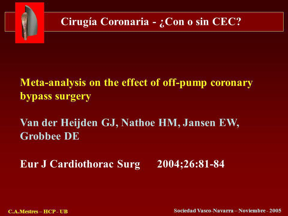 Meta-analysis on the effect of off-pump coronary