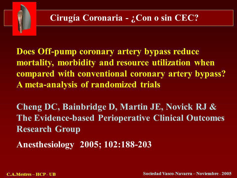 Does Off-pump coronary artery bypass reduce mortality, morbidity and resource utilization when compared with conventional coronary artery bypass A meta-analysis of randomized trials