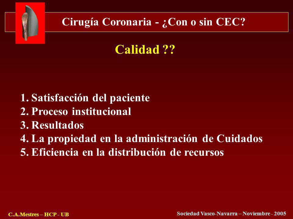 Calidad Satisfacción del paciente Proceso institucional Resultados
