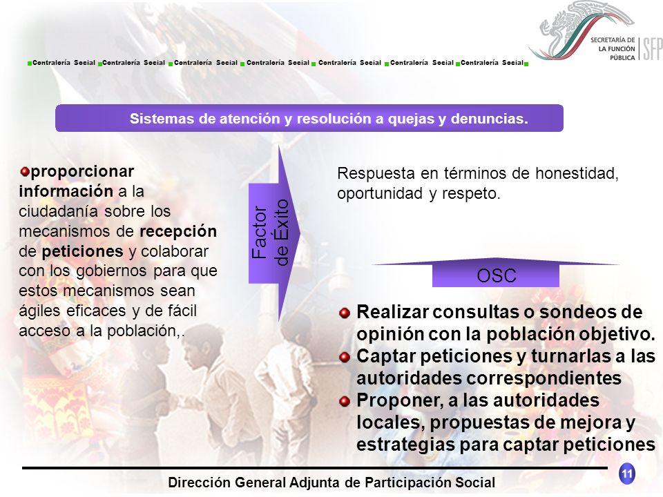 Realizar consultas o sondeos de opinión con la población objetivo.