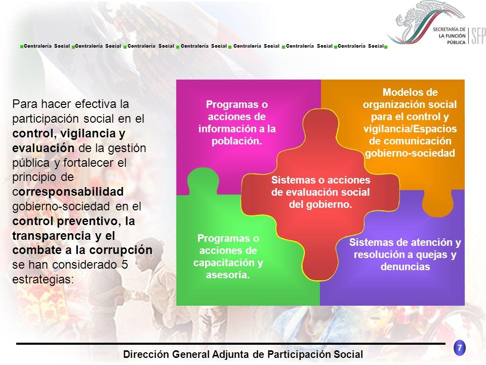 Sistemas o acciones de evaluación social del gobierno.