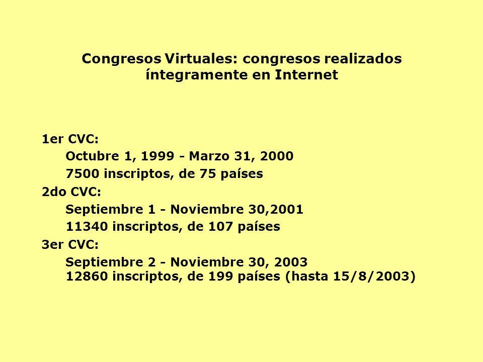 Congresos Virtuales: congresos realizados íntegramente en Internet
