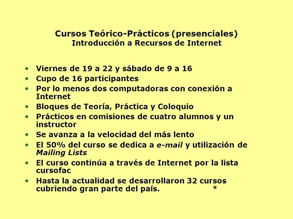 Cursos Teórico-Prácticos (presenciales) Introducción a Recursos de Internet